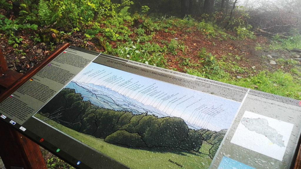 Plansza z opisem panoramy w drodze na Lubań