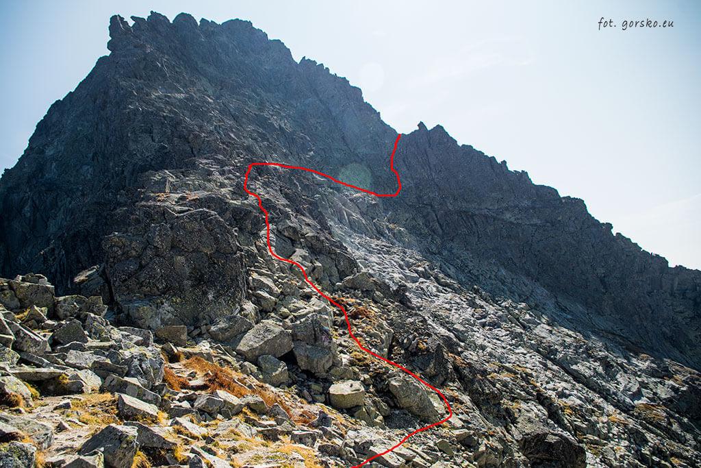Wysoka Tatry droga od Przełęcz Waga